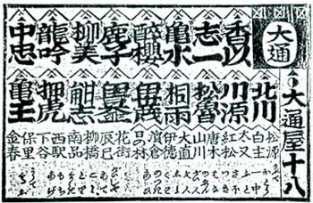 慶応元年の『歳盛記』という本の一部で、当時の通人達を吉原細見風に見立てたもの